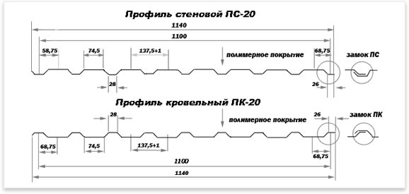 Профнастил ПК/ПС-20